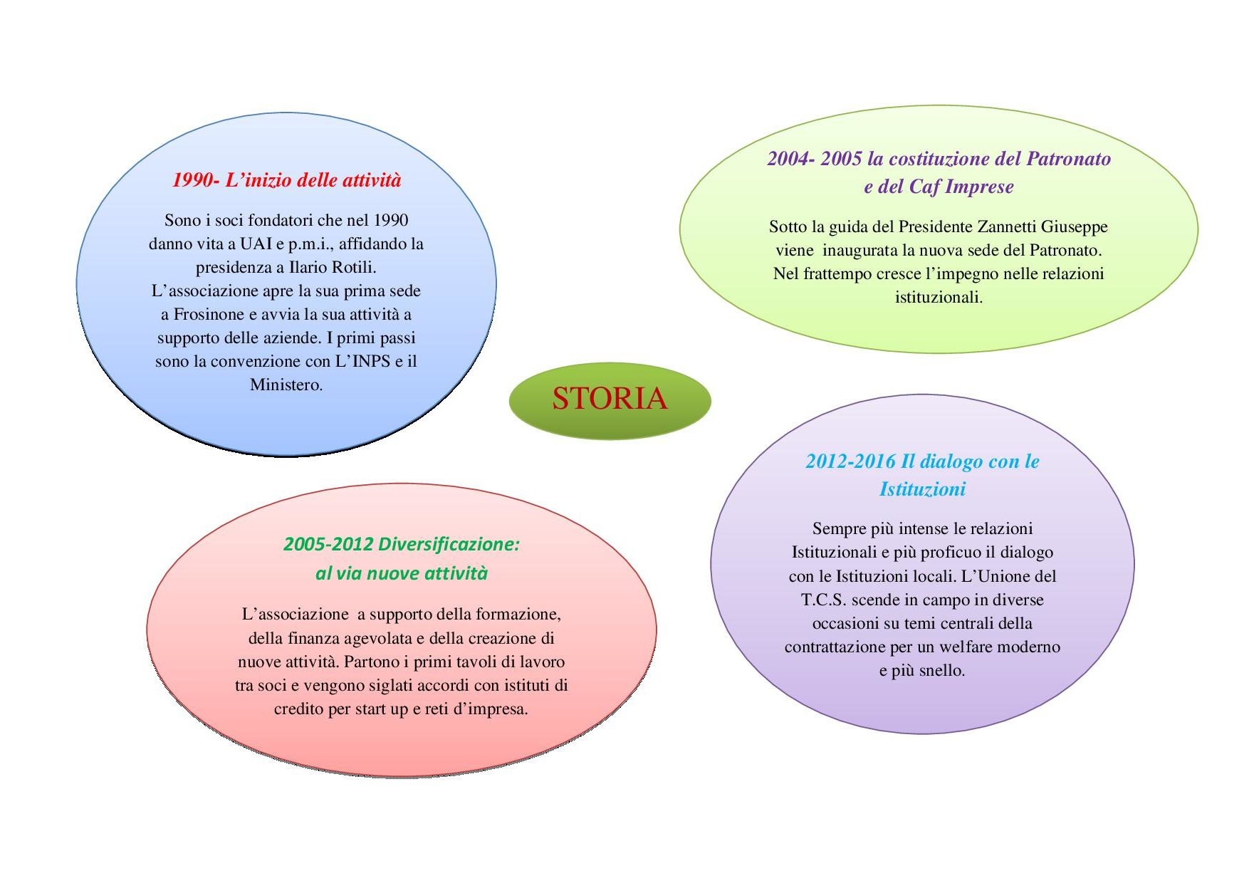 sito web uai terziario12